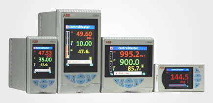 PID Controllers Products