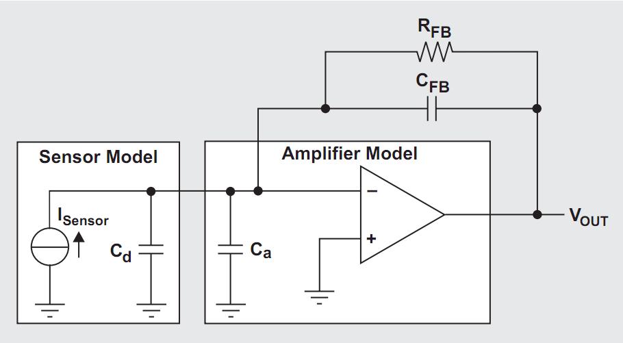 Signal Conditioning (Sensors)