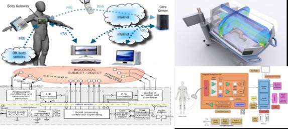 Embedded System Training in Kochi