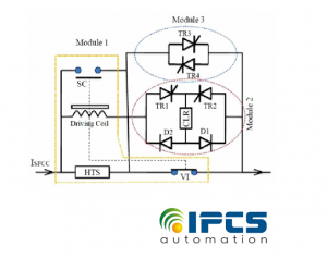 schematic diagram of hybrid SFC