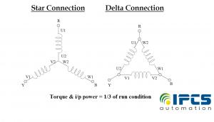 Star-delta connection diagram