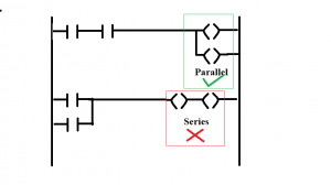 Rule No 5: Series and Parallel Connection in Ladder Diagram for coil