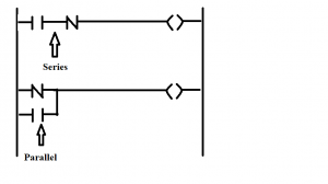 Rule No 5: Series and Parallel Connection in Ladder Diagram for contact