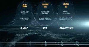 Advantage of 6G technology